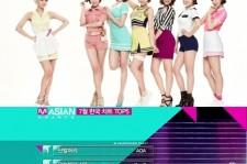 "AOA's ""Short Hair"" Tops ""M Countdown"" July Charts"