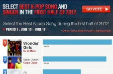 Kpop Poll Result
