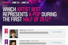 Which Artist Best Represents K-Pop During the First Half of 2012?