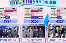 BEAST Wins on 'Inkigayo'
