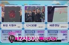 BEAST wins on 'Music Core'