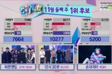 BEAST wins on 'Inkigayo'