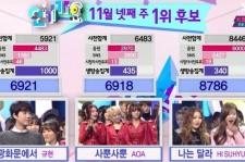 HI SUHYUN wins on 'Inkigayo'