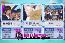 Apink wins on the Dec. 13th episode of 'Music Core'