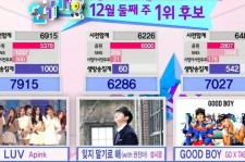 Apink wins on 'Inkigayo'