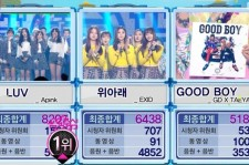 Apink wins on the January 3rd episode of 'Music Core'
