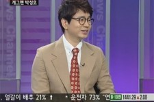 Comedian Park Sungho talked about the Gyaru makeup.