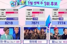 Jonghyun wins