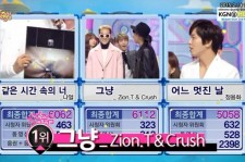 Zion.T and Crush won