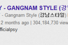 Psy's 'Gangnam Style' Passes 300 Million YouTube Views in 76days