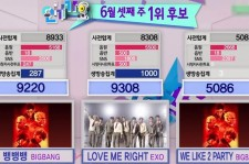 EXO wins and beats Big Bang during the June 21 episode