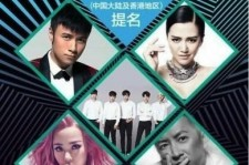 UNIQ, MTV EMA The Runner Up In China