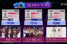 Lee Hi wins on 'Inkigayo'