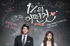 Official poster of the drama