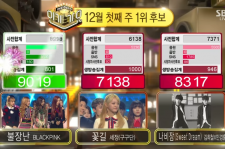 Blackpink Wins SBS 'Inkigayo' Plus B1A4, Sech Kies And Laboum Comeback Performance
