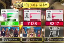 Blackpink Wins SBS 'Inkigayo' Plus B1A4, Sech Kies And Laboum Comeback Performance