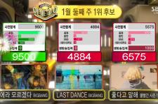 Big Bang Wins 'Inkigayo' Plus Comeback and Debut Performances