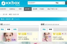 Lee Hi Ranks Number 1 on Taiwan Music Charts, 'Global Popularity'